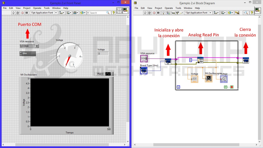Labview interface for arduino Pdf