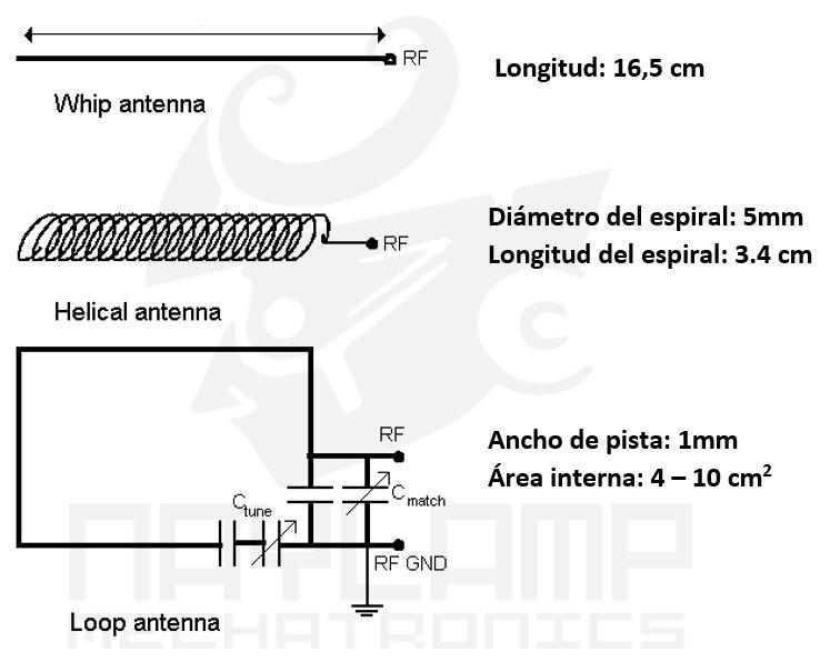 medidas de antena modulo RF 433Mz