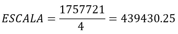 Factor de escala HX711