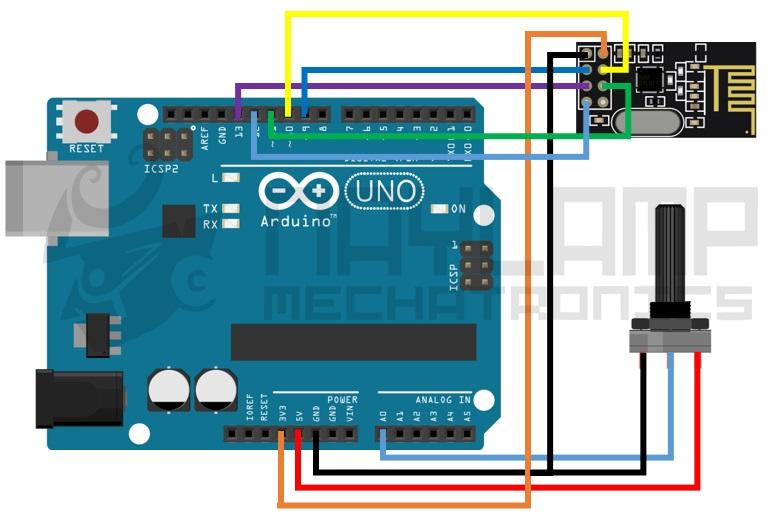 conexiones NRF24L01y Arduino