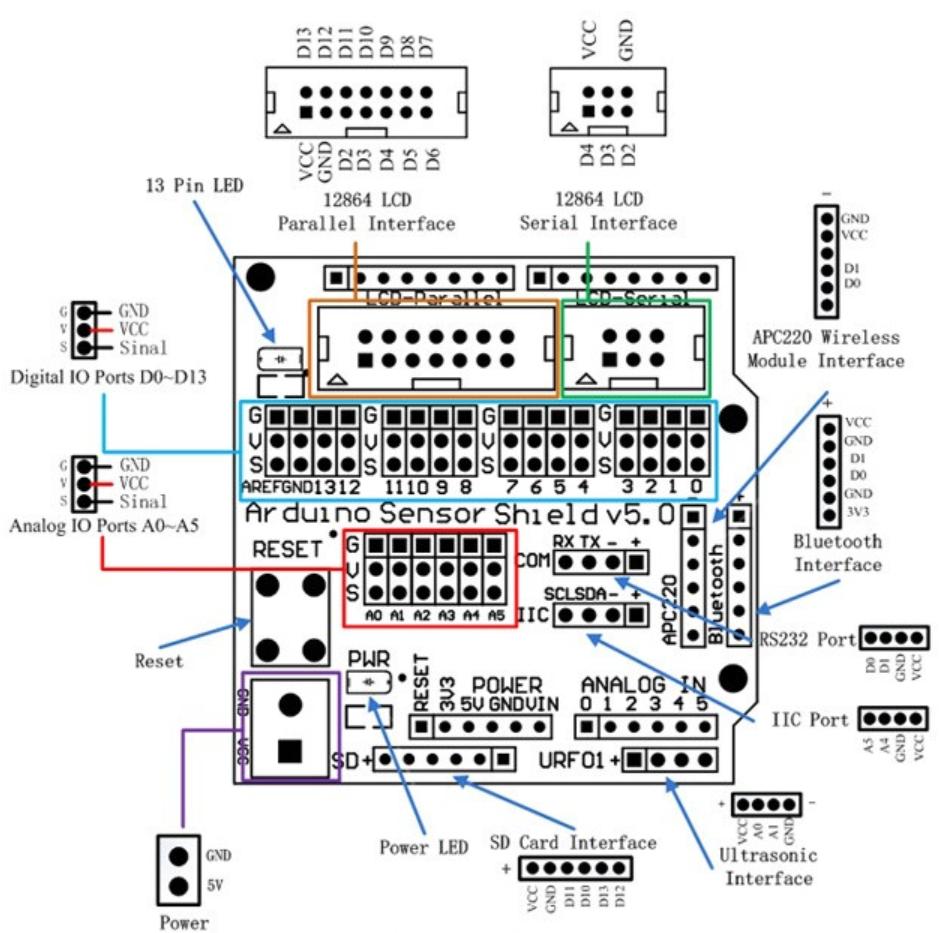 Sensor Shield v5 Naylamp Mechatronics Per