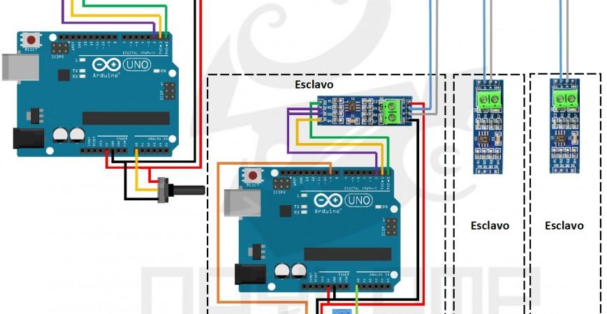 Comunicación RS485 con Arduino