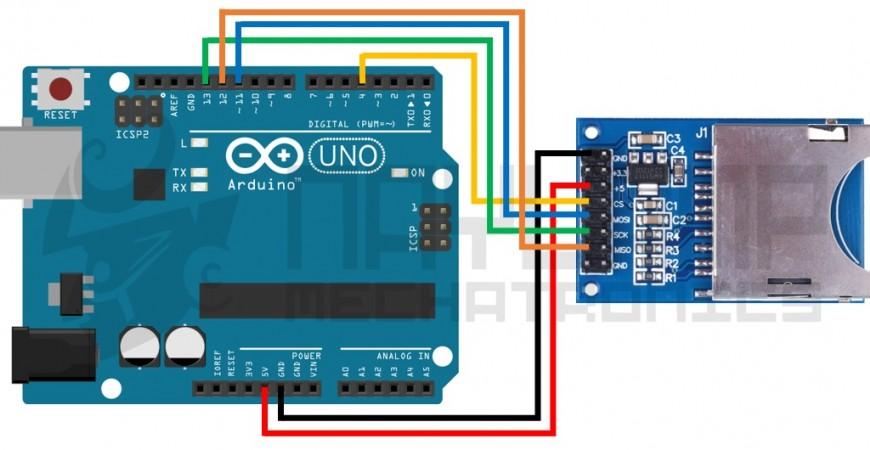 Tutorial Arduino y memoria SD y micro SD.